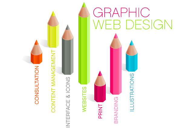 graphicwebdesign