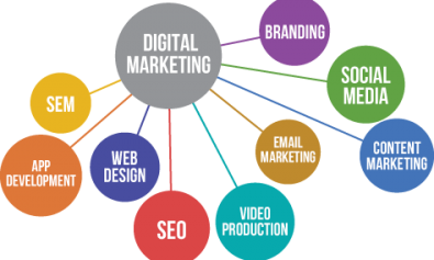 digitalmarketingseo